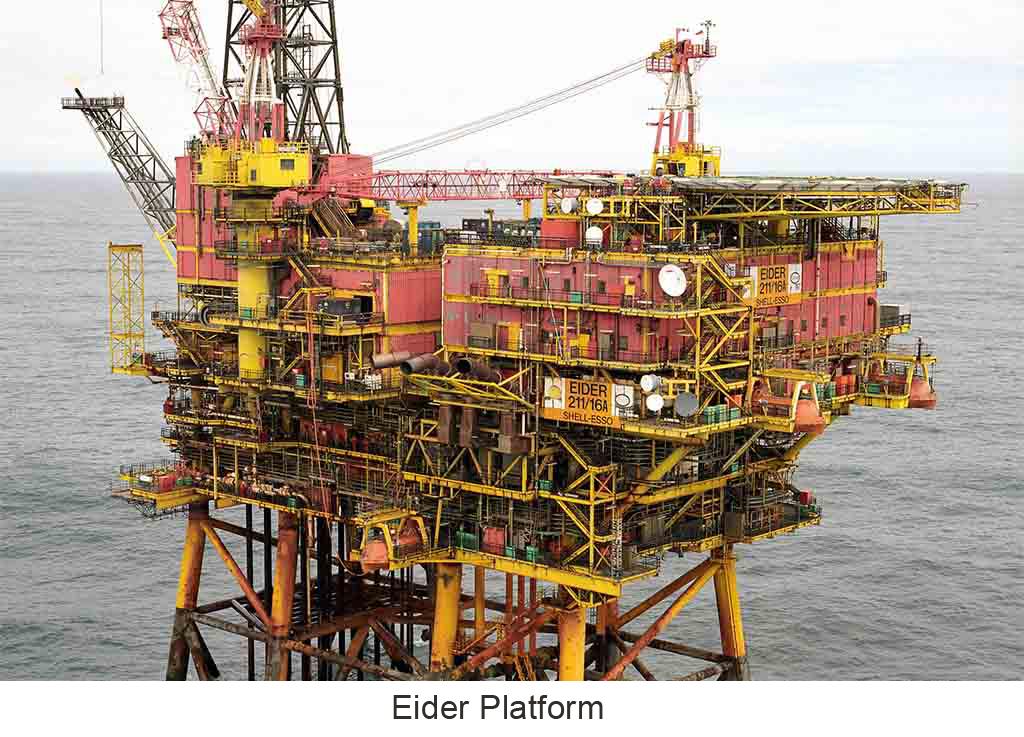 Eider Platform
